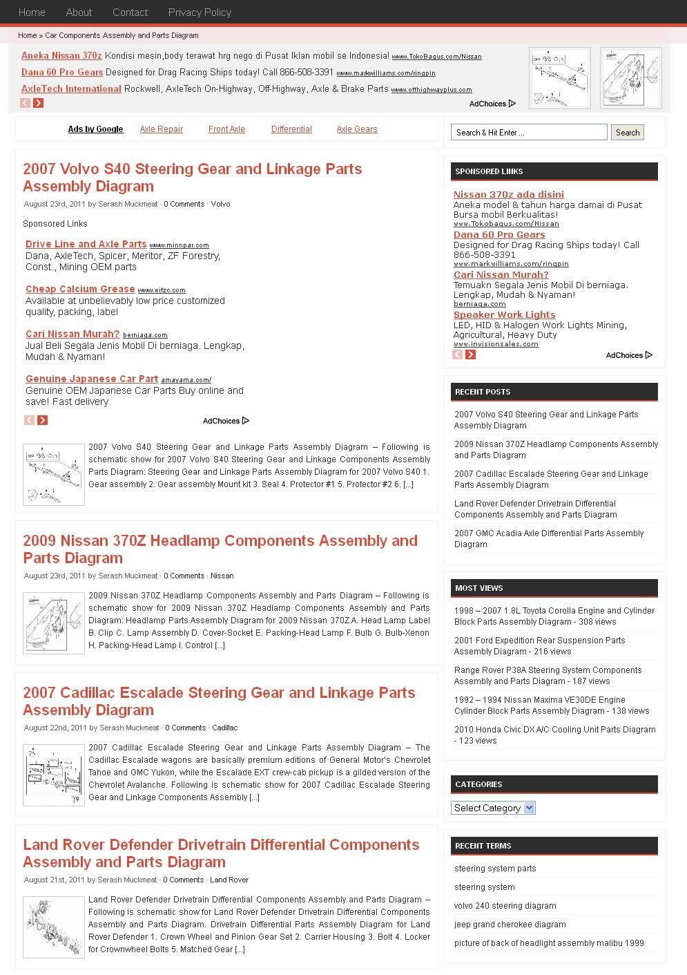 Apriyanto Wordpress Themes Ford Expedition 5 4 Engine Diagram Gosimplex Responsive Premium Theme