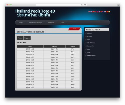 WordPress theme SuperCars - totothai.com