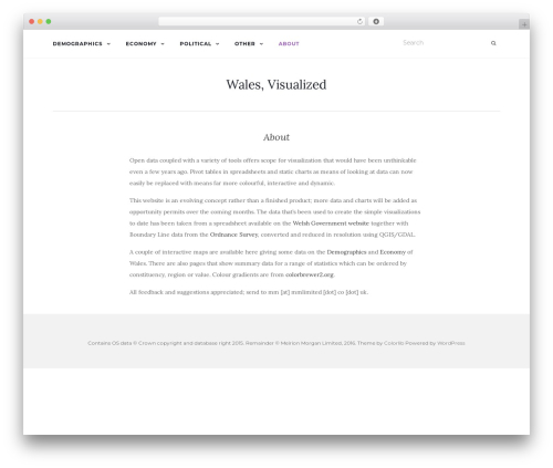 Activello template WordPress free - visualized.wales