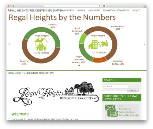 Theme WordPress SKT Coffee - regalheights.ca