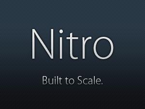 Nitro free website theme