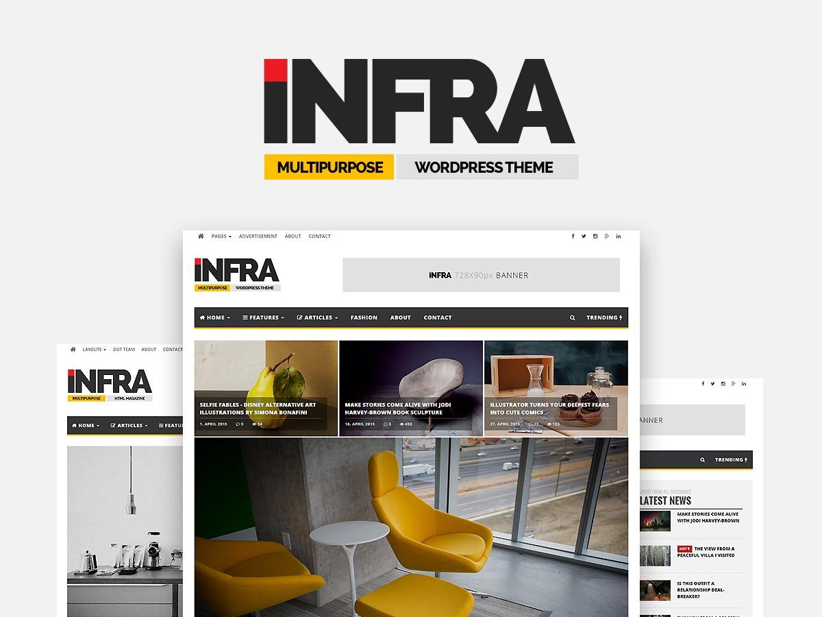 WP template Infra Premium Theme