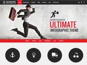 Infographer template WordPress