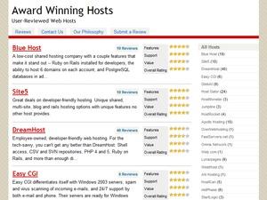 WordPress template WPRS: Award Winning Hosts