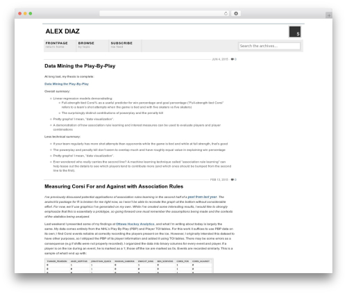 Grid Focus WP template - alexdiaz.ca