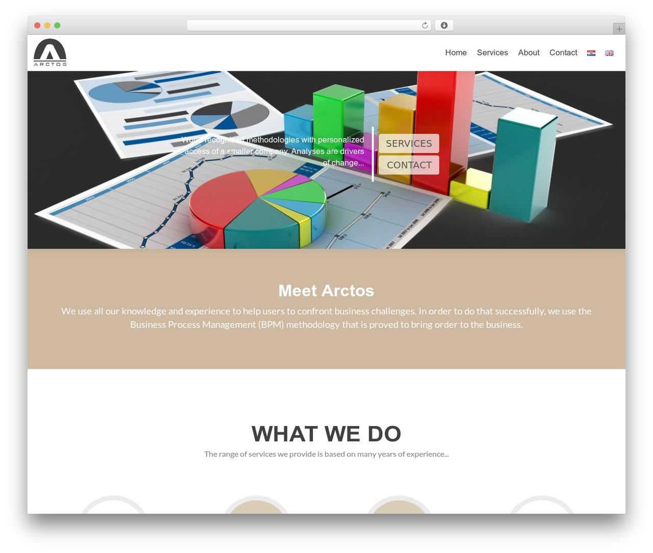 Arctos_zerif WordPress template for business - arctos.hr
