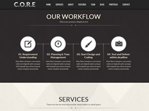 Core WordPress blog template