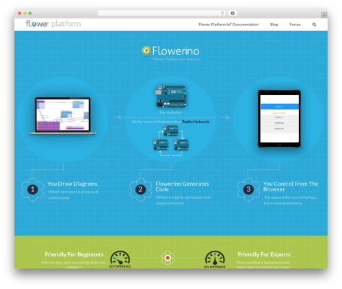 Avada WordPress theme - flower-platform.com/flowerino