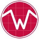 Free WordPress WassUp Real Time Analytics plugin