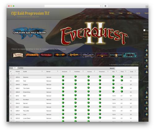Theme WordPress Dottoro - progress-tle.eq-raiders.com