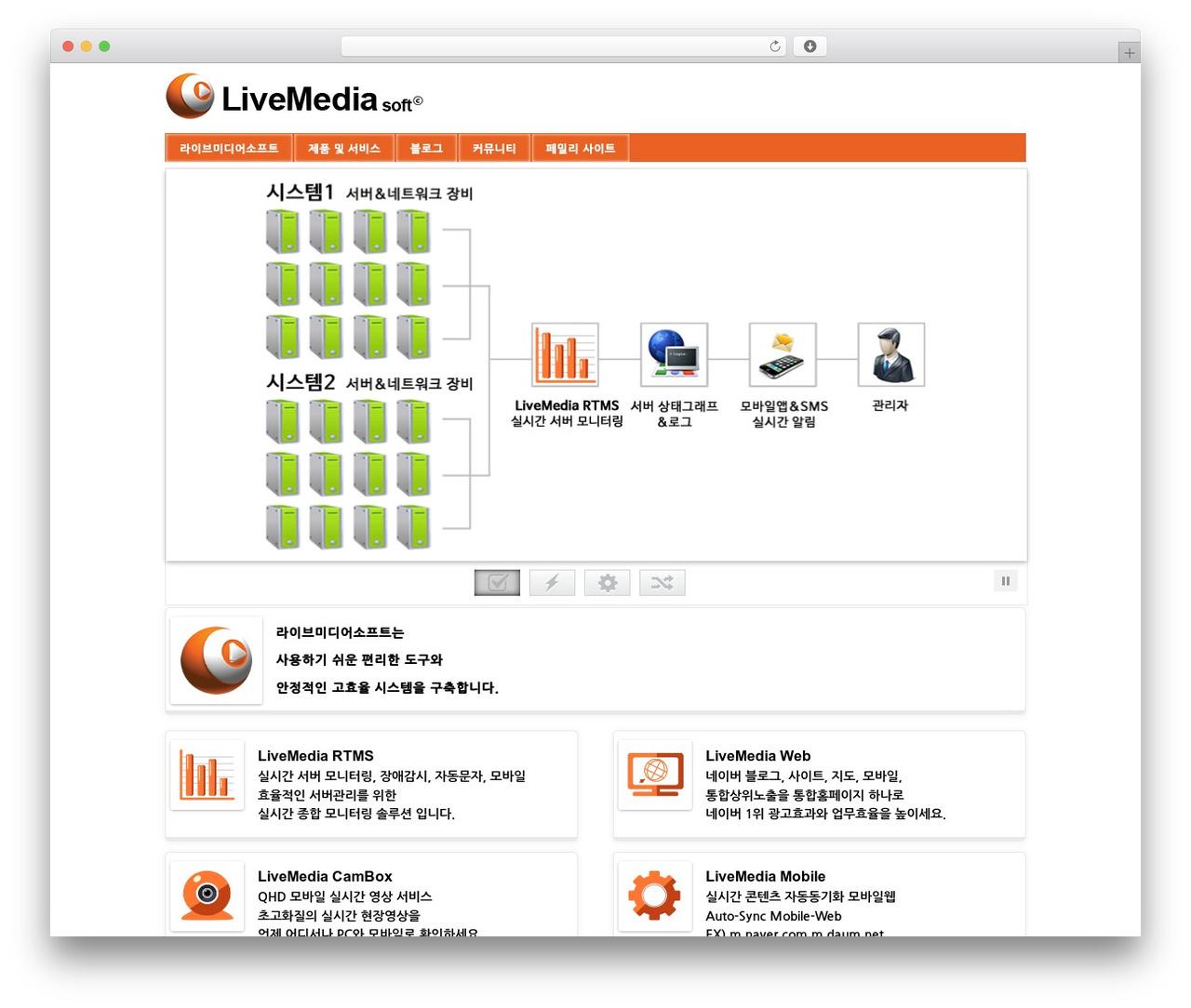 Best WordPress template LiveMedia Theme - livemedia-soft.com