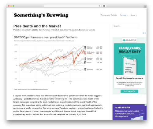 Puro Premium WordPress gallery theme - somethingsbrewing.com