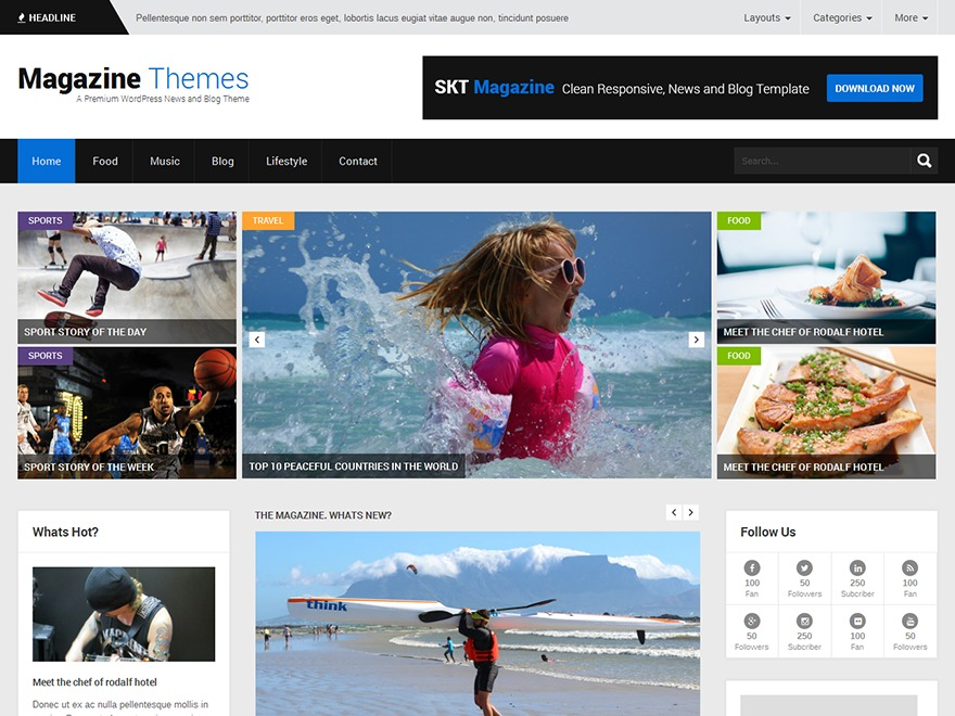 SKT Magazine Pro best WordPress magazine theme