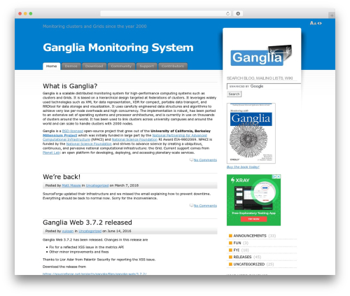Fusion theme WordPress - ganglia.info