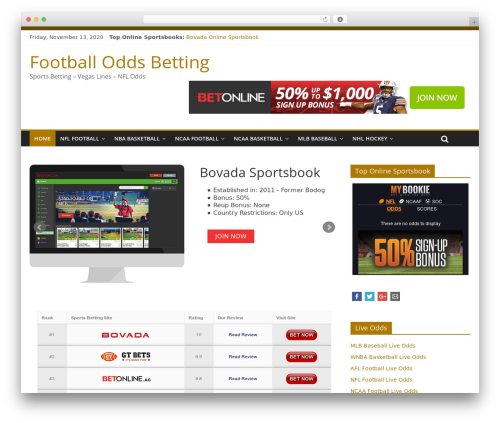 ColorMag WordPress theme free download - footballoddsbetting.com