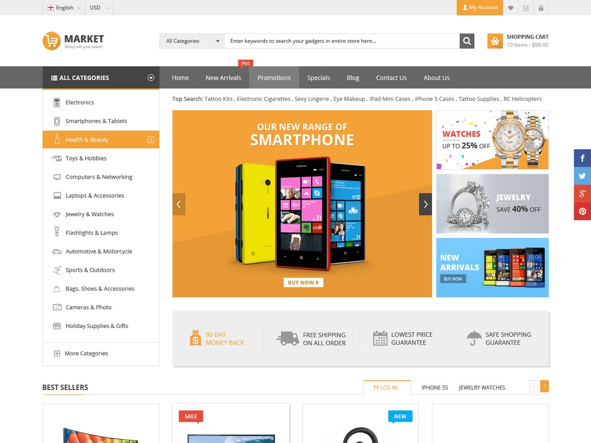 SW Market best WooCommerce theme