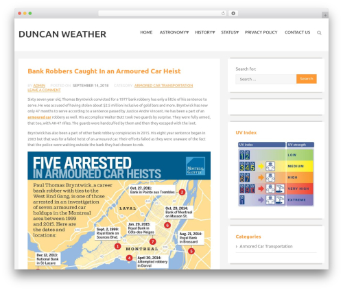 The Best Blog theme WordPress free - duncanweather.ca